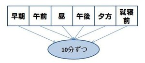 Komagire02