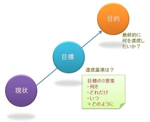 Mokuhyou01
