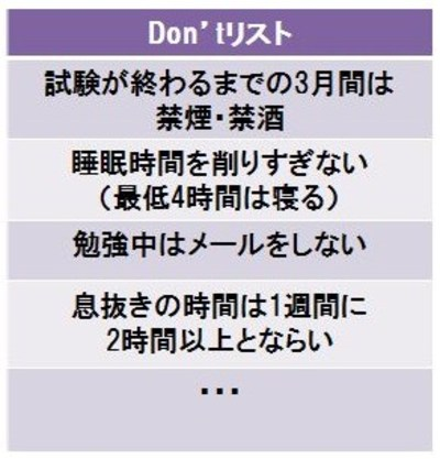 Dont01